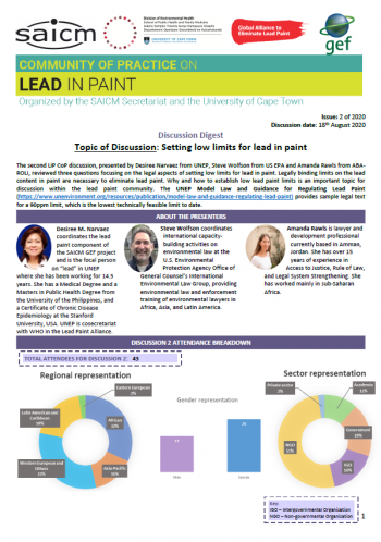 Setting low limits for lead in paint – legal side